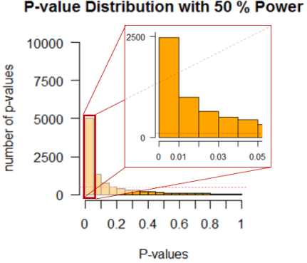 50percent-power-distribution