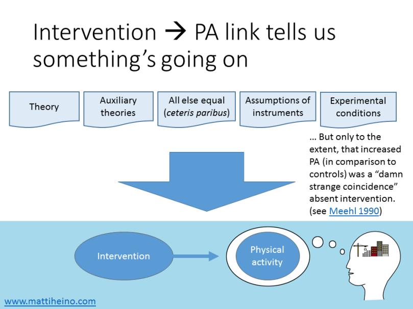Program_link tells.png